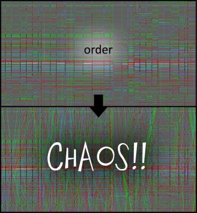 OrderToChaos